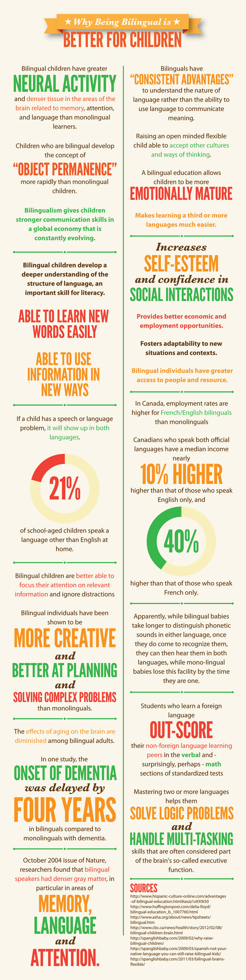 bilingual is better raising bilingual kids teach spanish to children info graphic