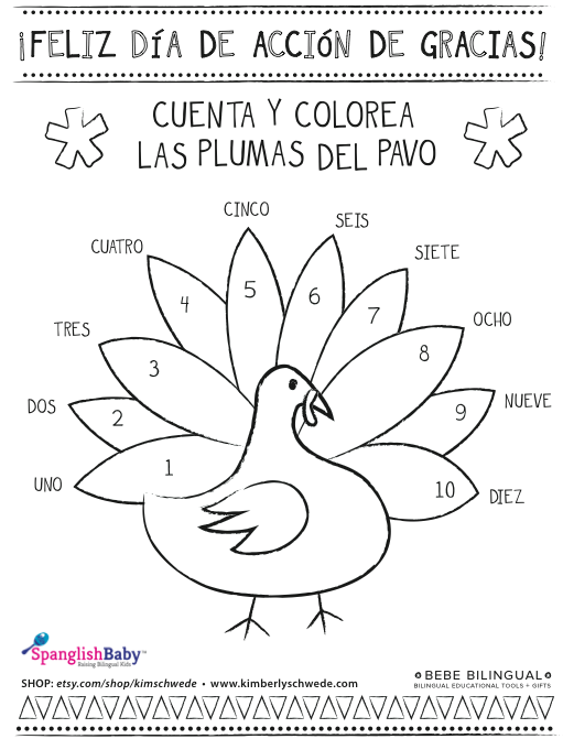 How do you say have a happy thanksgiving in spanish