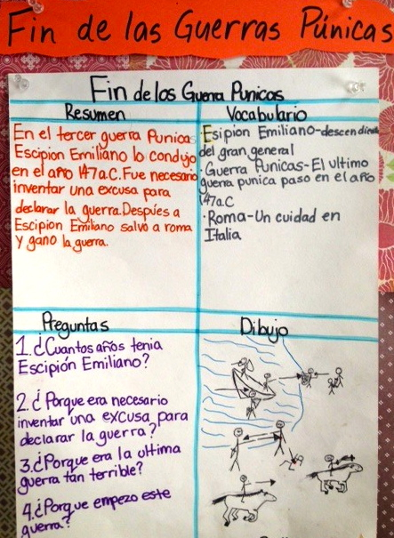What Happens Inside a Dual-Language Middle School Classroom?